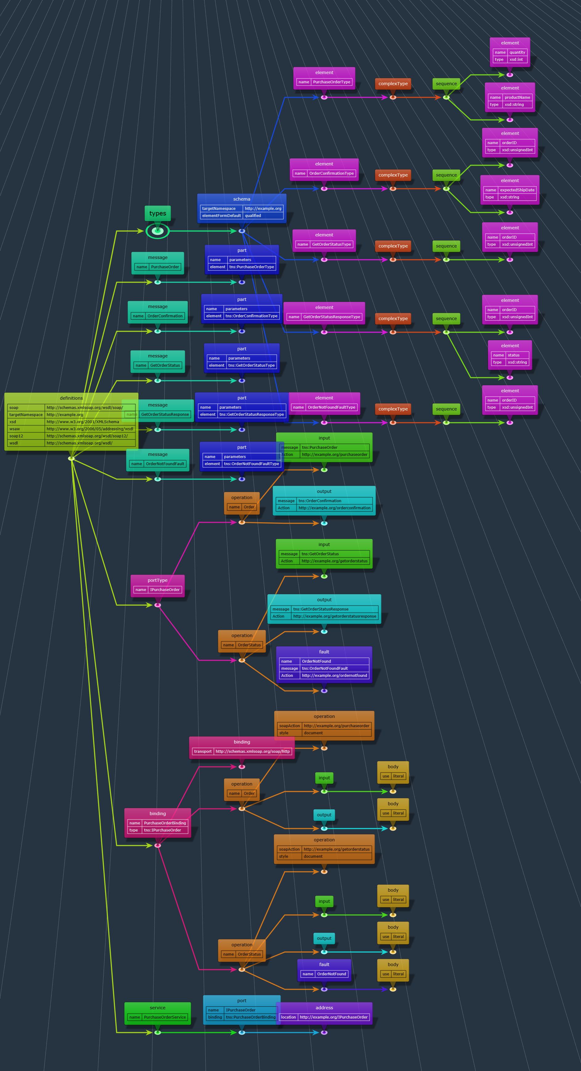 InfoRapid KnowledgeBase Builder Web Edition